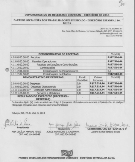 Prestação de contas PSTU - TRE Bahia