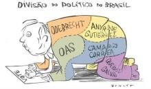 Financiamento de campanha eleitoral no Brasil