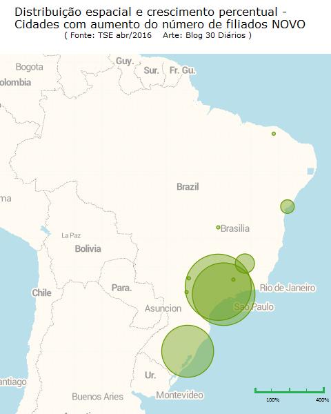 Distribuição espacial e crescimento percentual - Cidades com aumento de filiados NOVO Brasil