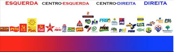Espectro Político Brasileiro segundo a Esquerda