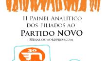 II Painel Analítico dos Filiados ao Partido NOVO