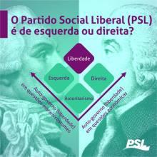 Espectro político do Partido Social Liberal - PSL