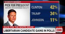 Gary Johnson, candidato libertário, com 11% das intenções de votos para a presidência dos EUA.