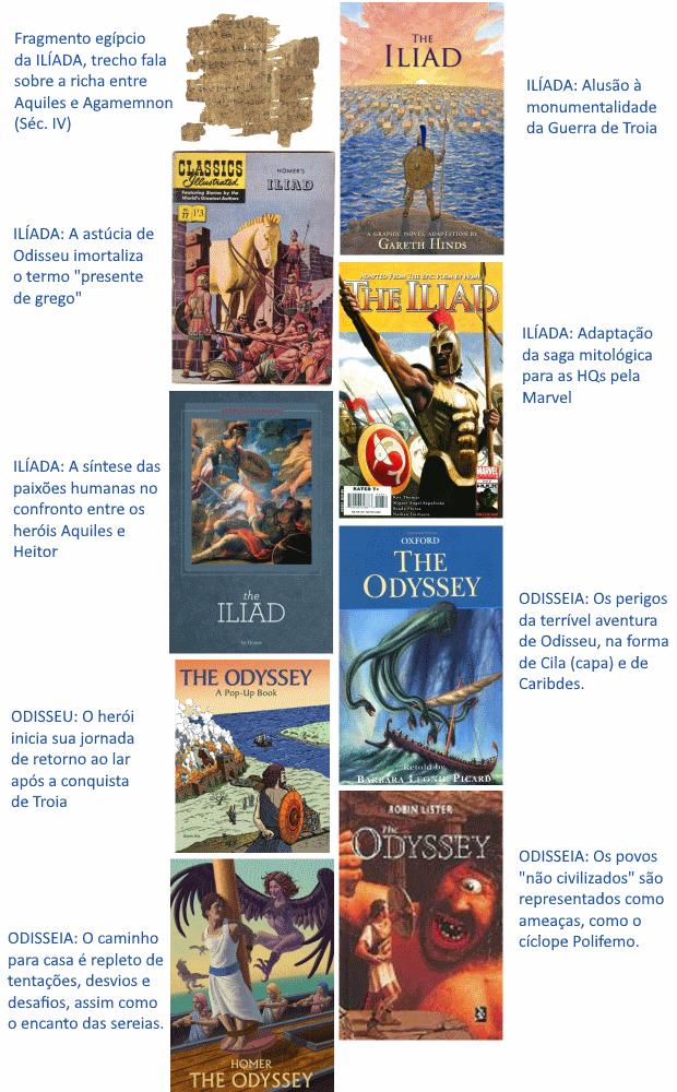 Edições Iliada e Odisseia - Livro Pequeno Teatro da Ilíada e Odisseia - Dennys Andrade - BKCC